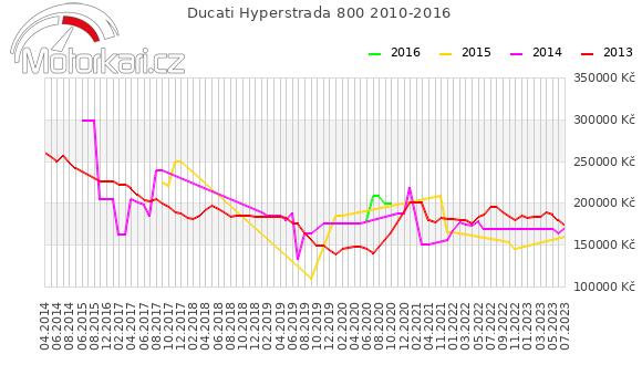 Ducati Hyperstrada 800 2010-2016