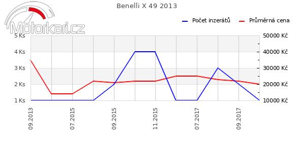 Benelli X 49 2013