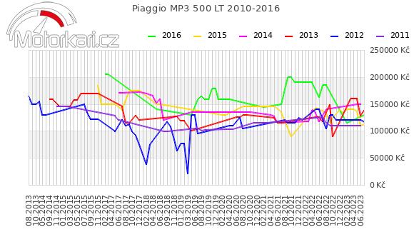 Piaggio MP3 500 LT 2010-2016