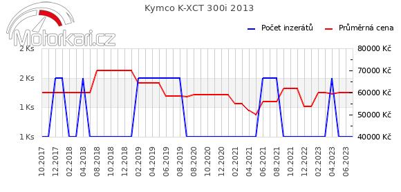 Kymco K-XCT 300i 2013