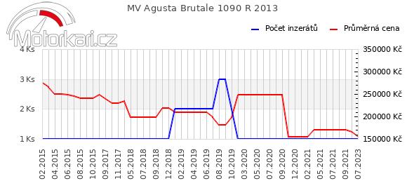 MV Agusta Brutale 1090 R 2013