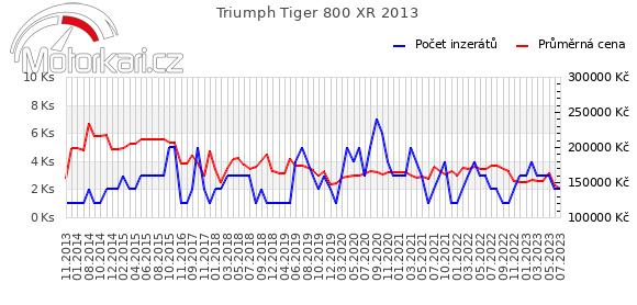 Triumph Tiger 800 XR 2013
