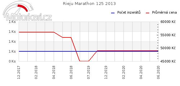 Rieju Marathon 125 2013