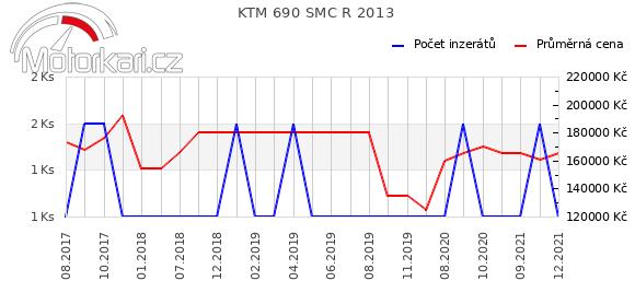 KTM 690 SMC R 2013