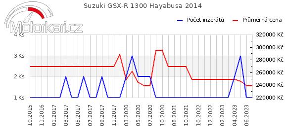 Suzuki GSX-R 1300 Hayabusa 2014