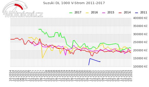 Suzuki DL 1000 V-Strom 2011-2017