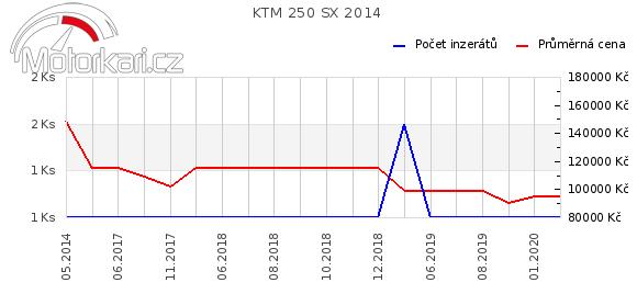 KTM 250 SX 2014