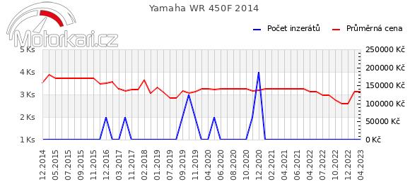 Yamaha WR 450F 2014