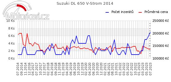 Suzuki DL 650 V-Strom 2014