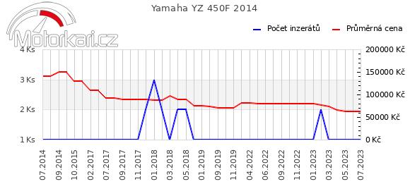 Yamaha YZ 450F 2014