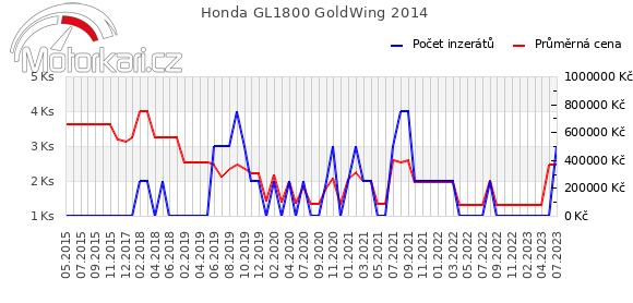 Honda GL1800 GoldWing 2014