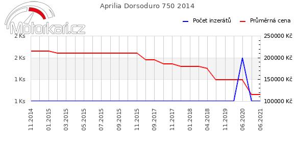 Aprilia Dorsoduro 750 2014