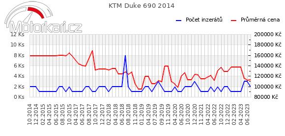 KTM Duke 690 2014