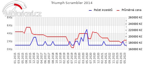 Triumph Scrambler 2014