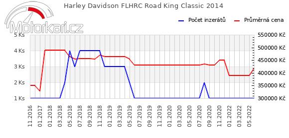 Harley Davidson FLHRC Road King Classic 2014