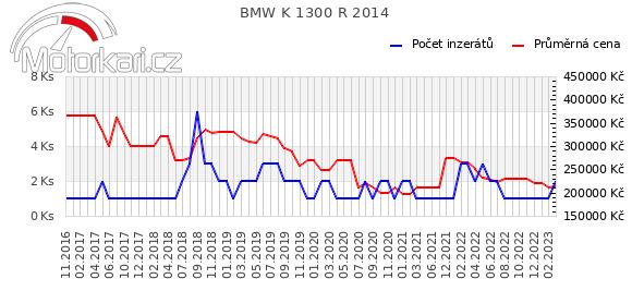 BMW K 1300 R 2014
