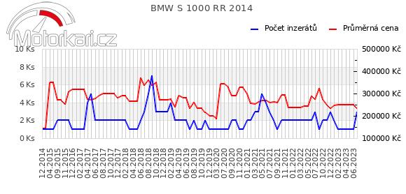 BMW S 1000 RR 2014