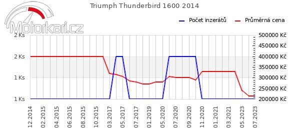 Triumph Thunderbird 1600 2014