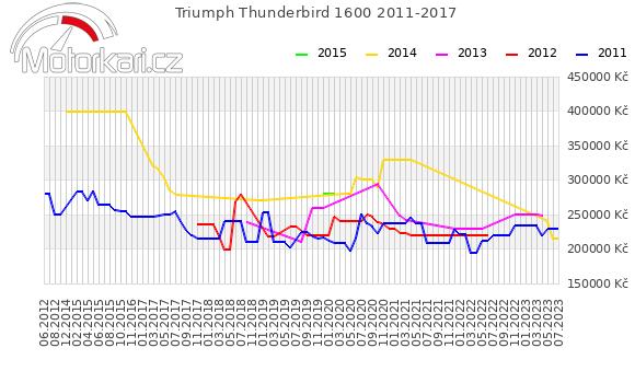 Triumph Thunderbird 1600 2011-2017