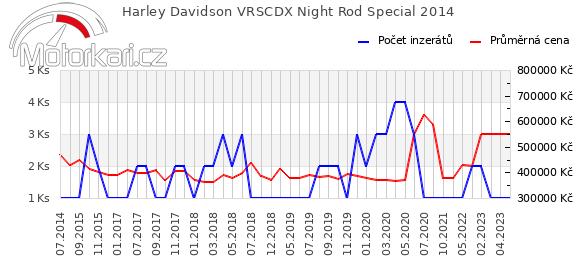 Harley Davidson VRSCDX Night Rod Special 2014