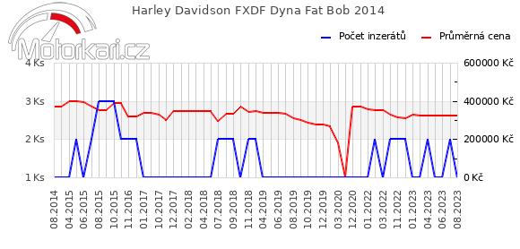 Harley Davidson FXDF Dyna Fat Bob 2014