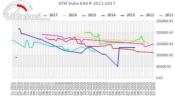KTM Duke 690 R 2011-2017
