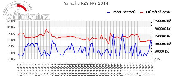 Yamaha FZ8 N/S 2014