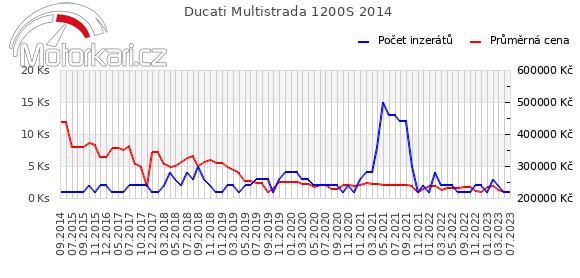 Ducati Multistrada 1200S 2014