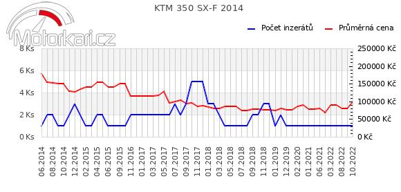 KTM 350 SX-F 2014