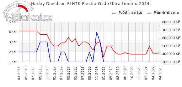 Harley Davidson FLHTK Electra Glide Ultra Limited 2014