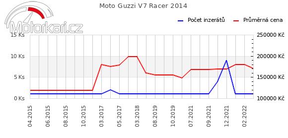 Moto Guzzi V7 Racer 2014