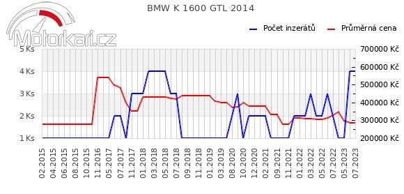 BMW K 1600 GTL 2014