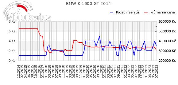 BMW K 1600 GT 2014