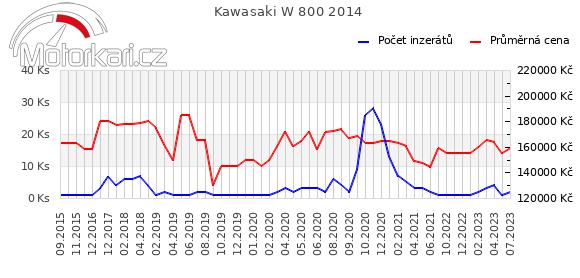 Kawasaki W 800 2014