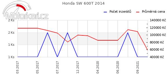 Honda SW 600T 2014