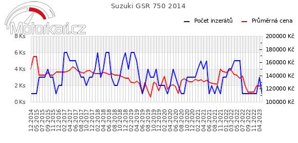 Suzuki GSR 750 2014