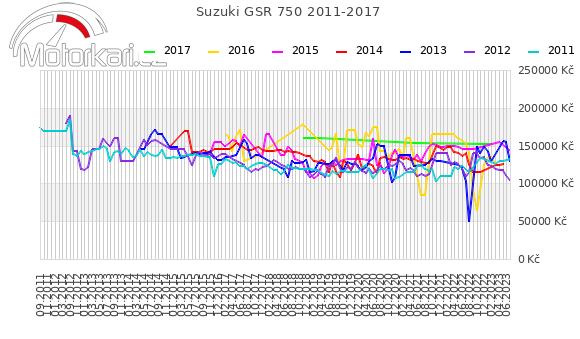 Suzuki GSR 750 2011-2017