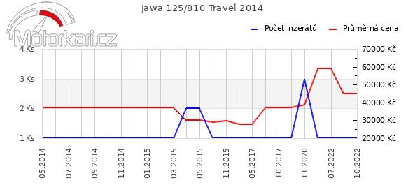 Jawa 125/810 Travel 2014