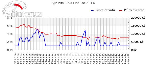 AJP PR5 250 Enduro 2014
