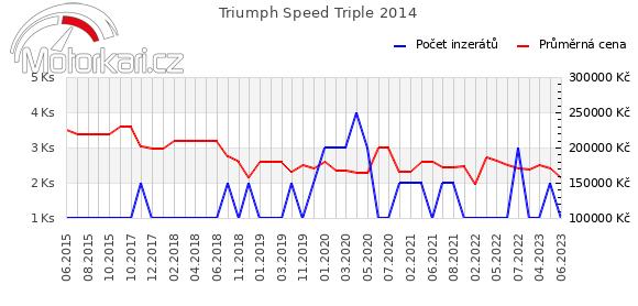 Triumph Speed Triple 2014