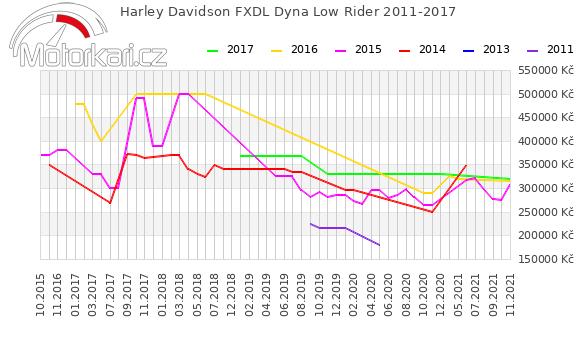 Harley Davidson FXDL Dyna Low Rider 2011-2017
