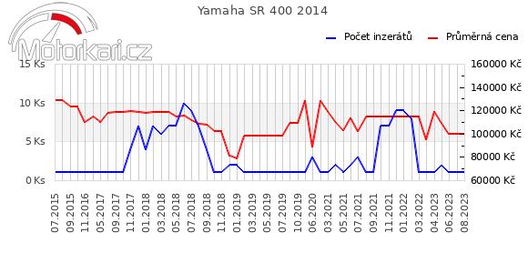 Yamaha SR 400 2014