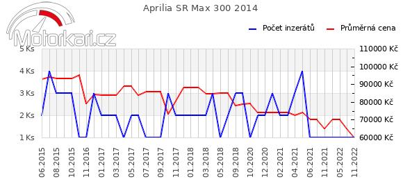 Aprilia SR Max 300 2014