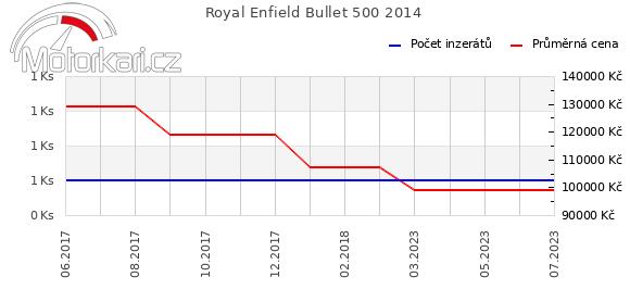 Royal Enfield Bullet 500 2014
