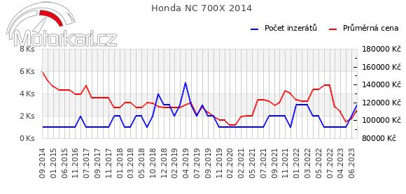 Honda NC 700X 2014