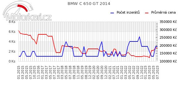 BMW C 650 GT 2014