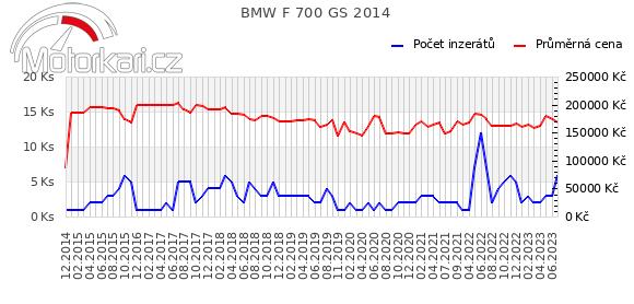 BMW F 700 GS 2014