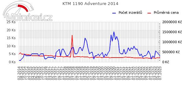 KTM 1190 Adventure 2014