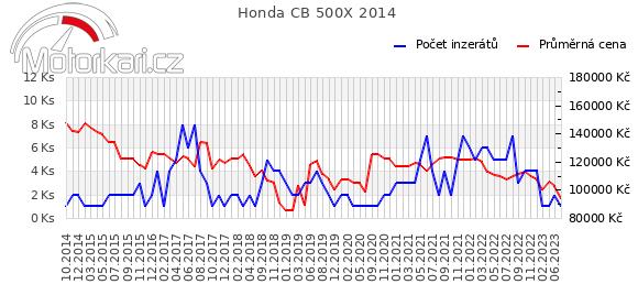 Honda CB 500X 2014