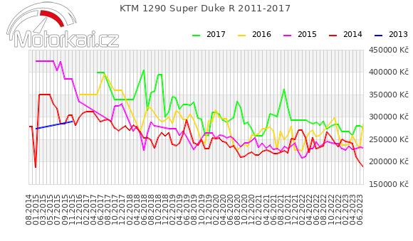 KTM 1290 Super Duke R 2011-2017